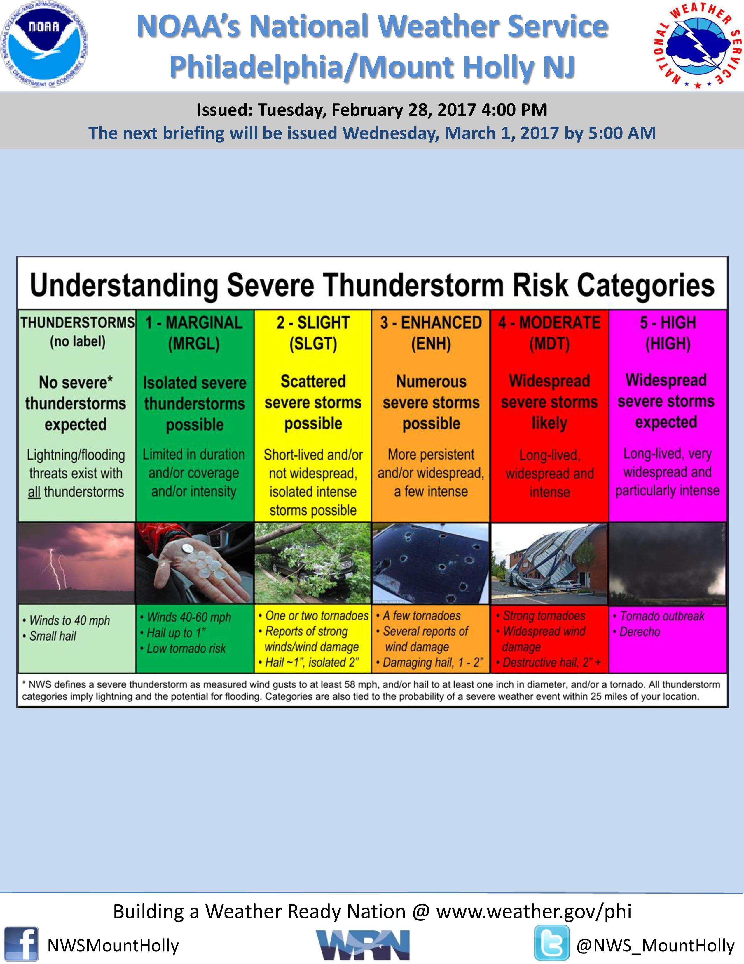 Severe Weather Alert 2/28/17 – Borough of Stone Harbor